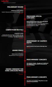 Chopin Concours Agenda